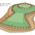 古墳文化・ヤマト政権:大王の時代(4世紀~7世紀) 日本史4